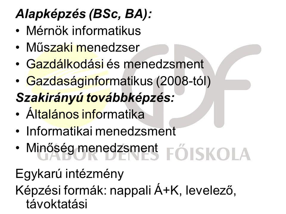 Alapképzés (BSc, BA): Mérnök informatikus Műszaki menedzser Gazdálkodási és menedzsment Gazdaságinformatikus (2008-tól) Szakirányú továbbképzés: Általános informatika Informatikai menedzsment Minőség menedzsment Egykarú intézmény Képzési formák: nappali Á+K, levelező, távoktatási