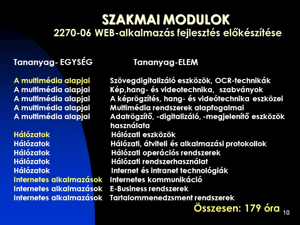 10 SZAKMAI MODULOK SZAKMAI MODULOK 2270-06 WEB-alkalmazás fejlesztés előkészítése Tananyag- EGYSÉG Tananyag-ELEM A multimédia alapjai Szövegdigitalizáló eszközök, OCR-technikák A multimédia alapjai Kép,hang- és videotechnika, szabványok A multimédia alapjai A képrögzítés, hang- és videótechnika eszközei A multimédia alapjai Multimédia rendszerek alapfogalmai A multimédia alapjai Adatrögzítő, -digitalizáló, -megjelenítő eszközök használata Hálózatok Hálózati eszközök Hálózatok Hálózati, átviteli és alkalmazási protokollok Hálózatok Hálózati operációs rendszerek Hálózatok Hálózati rendszerhasználat Hálózatok Internet és intranet technológiák Internetes alkalmazások Internetes kommunikáció Internetes alkalmazások E-Business rendszerek Internetes alkalmazások Tartalommenedzsment rendszerek Összesen: 179 óra