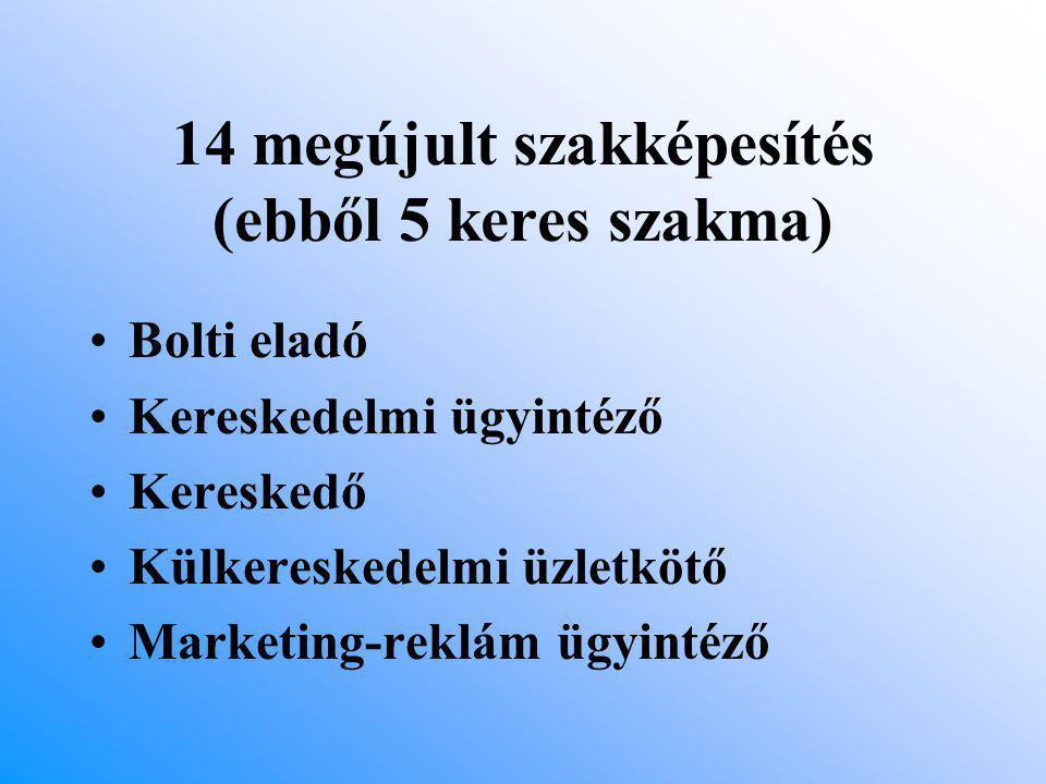 14 megújult szakképesítés (ebből 5 keres szakma) Bolti eladó Kereskedelmi ügyintéző Kereskedő Külkereskedelmi üzletkötő Marketing-reklám ügyintéző