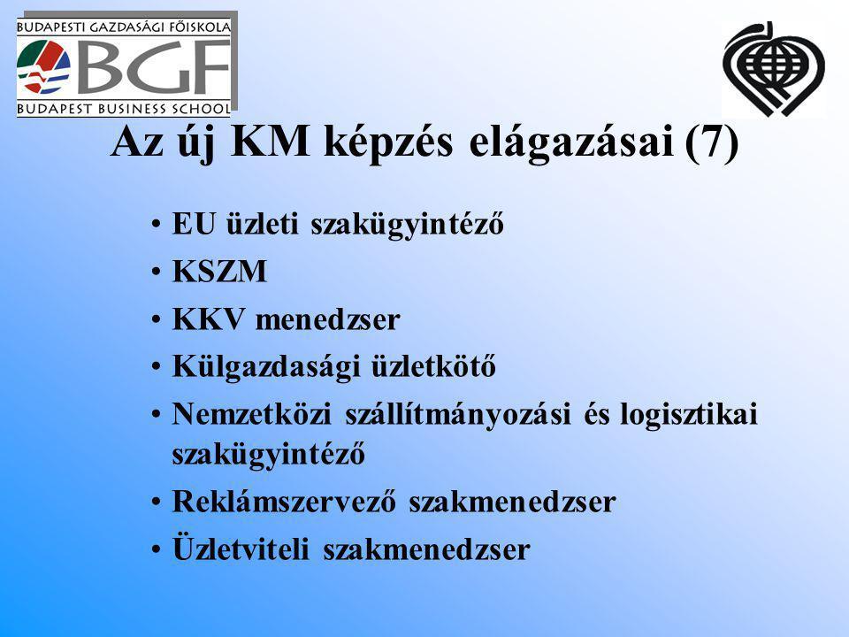 Az új KM képzés elágazásai (7) EU üzleti szakügyintéző KSZM KKV menedzser Külgazdasági üzletkötő Nemzetközi szállítmányozási és logisztikai szakügyintéző Reklámszervező szakmenedzser Üzletviteli szakmenedzser