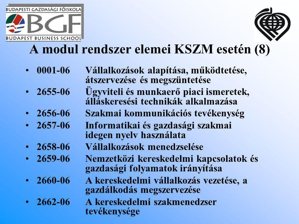 A modul rendszer elemei KSZM esetén (8) 0001-06Vállalkozások alapítása, működtetése, átszervezése és megszüntetése 2655-06Ügyviteli és munkaerő piaci ismeretek, álláskeresési technikák alkalmazása 2656-06Szakmai kommunikációs tevékenység 2657-06Informatikai és gazdasági szakmai idegen nyelv használata 2658-06Vállalkozások menedzselése 2659-06Nemzetközi kereskedelmi kapcsolatok és gazdasági folyamatok irányítása 2660-06A kereskedelmi vállalkozás vezetése, a gazdálkodás megszervezése 2662-06A kereskedelmi szakmenedzser tevékenysége