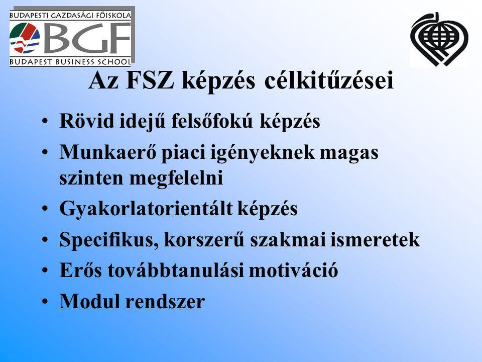 Az FSZ képzés célkitűzései Rövid idejű felsőfokú képzés Munkaerő piaci igényeknek magas szinten megfelelni Gyakorlatorientált képzés Specifikus, korszerű szakmai ismeretek Erős továbbtanulási motiváció Modul rendszer