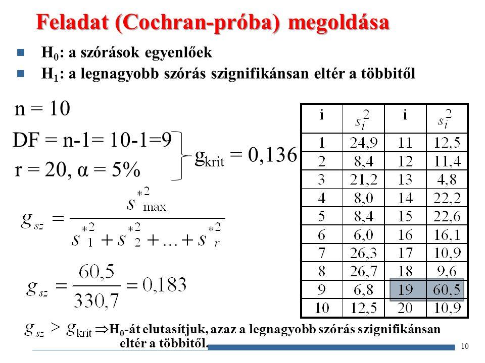Feladat (Cochran-próba) megoldása n = 10 10 H 0 : a szórások egyenlőek H 1 : a legnagyobb szórás szignifikánsan eltér a többitől DF = n-1= 10-1=9 r = 20, α = 5% g krit = 0,136  H 0 -át elutasítjuk, azaz a legnagyobb szórás szignifikánsan eltér a többitől.