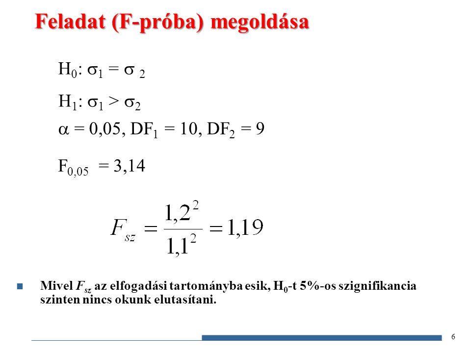 Feladat (F-próba) megoldása H 0 :  1 =  2 H 1 :  1 >  2  = 0,05, DF 1 = 10, DF 2 = 9 F 0,05 = 3,14 6 Mivel F sz az elfogadási tartományba esik, H 0 -t 5%-os szignifikancia szinten nincs okunk elutasítani.