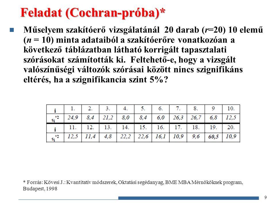 Feladat (Cochran-próba)* * Forrás: Kövesi J.: Kvantitatív módszerek, Oktatási segédanyag, BME MBA Mérnököknek program, Budapest, 1998 9 Műselyem szakítóerő vizsgálatánál 20 darab (r=20) 10 elemű (n = 10) minta adataiból a szakítóerőre vonatkozóan a következő táblázatban látható korrigált tapasztalati szórásokat számították ki.