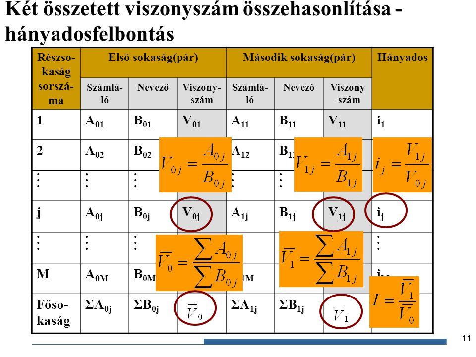 Gazdaságstatisztika, 2012 Két összetett viszonyszám összehasonlítása - hányadosfelbontás Részso- kaság sorszá- ma Első sokaság(pár)Második sokaság(pár