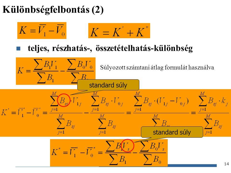 Gazdaságstatisztika, 2012 Különbségfelbontás (2) teljes, részhatás-, összetételhatás-különbség standard súly 14 standard súly Súlyozott számtani átlag