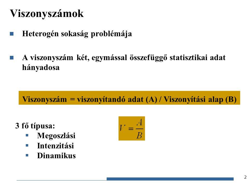 Gazdaságstatisztika, 2012 Heterogén sokaság problémája A viszonyszám két, egymással összefüggő statisztikai adat hányadosa Viszonyszám = viszonyítandó