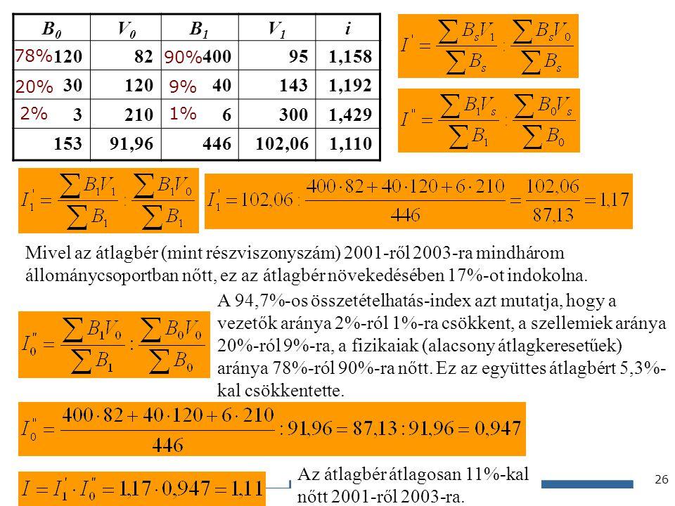 Gazdaságstatisztika, 2012 B0B0 V0V0 B1B1 V1V1 i 12082400951,158 30120401431,192 321063001,429 15391,96446102,061,110 Mivel az átlagbér (mint részviszo