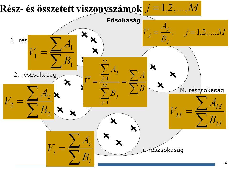 Gazdaságstatisztika, 2012 Rész- és összetett viszonyszámok összetett viszonyszám súlyozott számtani átlag formula súlyozott harmonikus átlag formula 5
