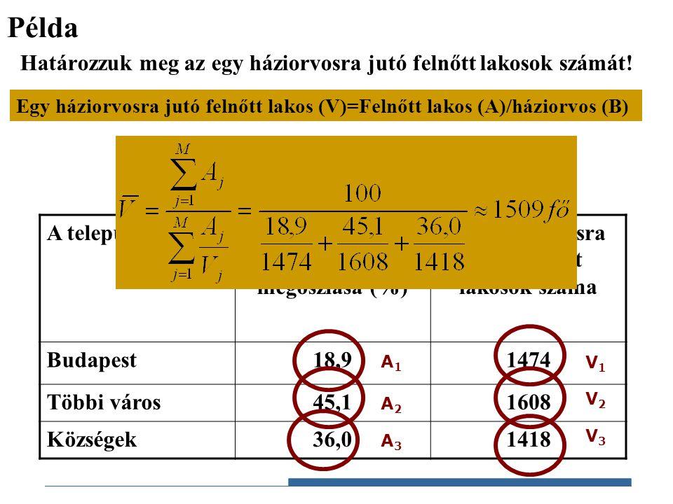 Gazdaságstatisztika, 2012 Életkor I.II.