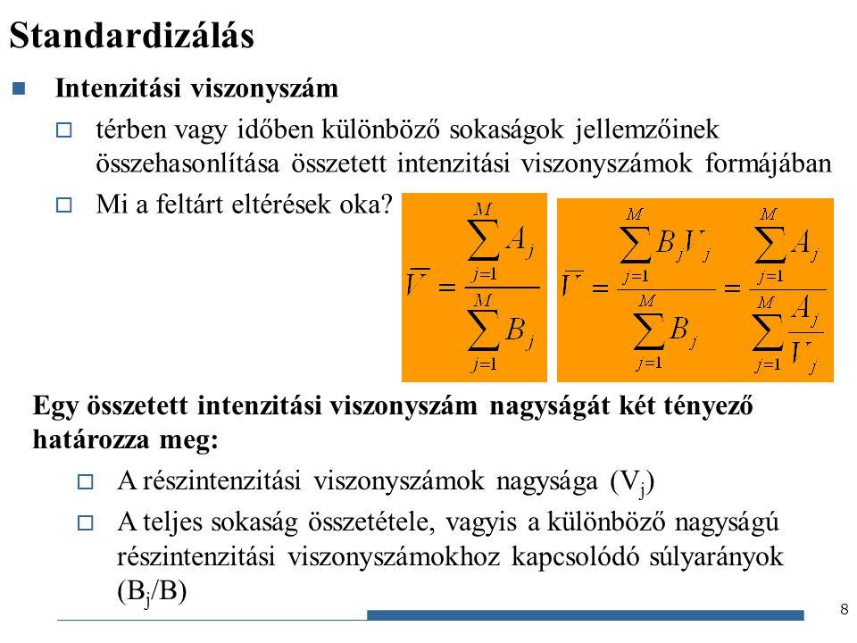 Gazdaságstatisztika, 2012 Standardizálás Intenzitási viszonyszám  térben vagy időben különböző sokaságok jellemzőinek összehasonlítása összetett inte