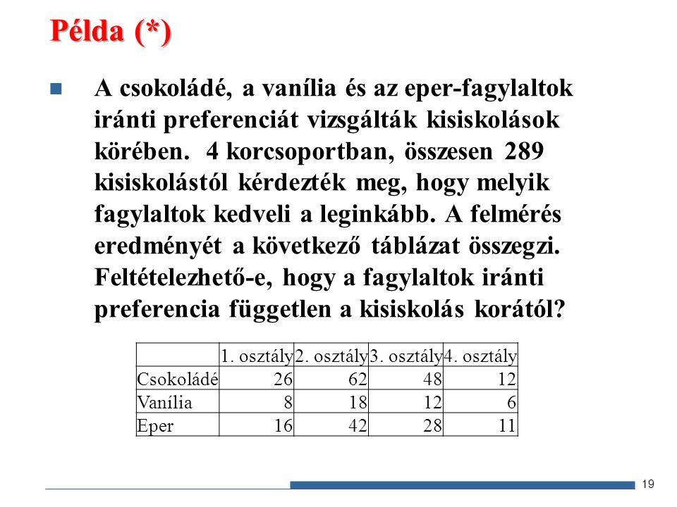 Példa (*) A csokoládé, a vanília és az eper-fagylaltok iránti preferenciát vizsgálták kisiskolások körében.