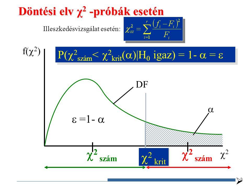 Döntési elv χ 2 -próbák esetén f(  2 ) 22 DF   2 krit  2 szám   =1-  P(  2 szám <  2 krit (  )|H 0 igaz) = 1-  =  3 Illeszkedésvizsgálat esetén:
