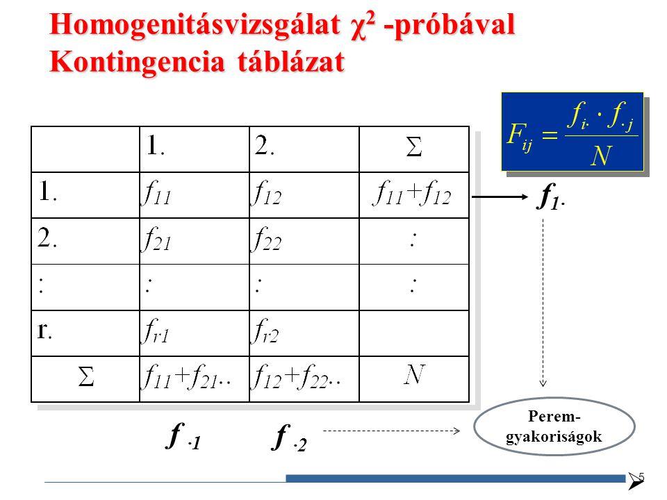  f 1· f ·1 f ·2 Homogenitásvizsgálat χ 2 -próbával Kontingencia táblázat Perem- gyakoriságok 5