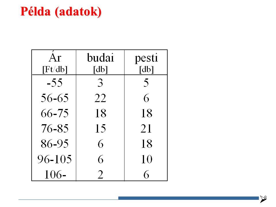  Példa (adatok) 8
