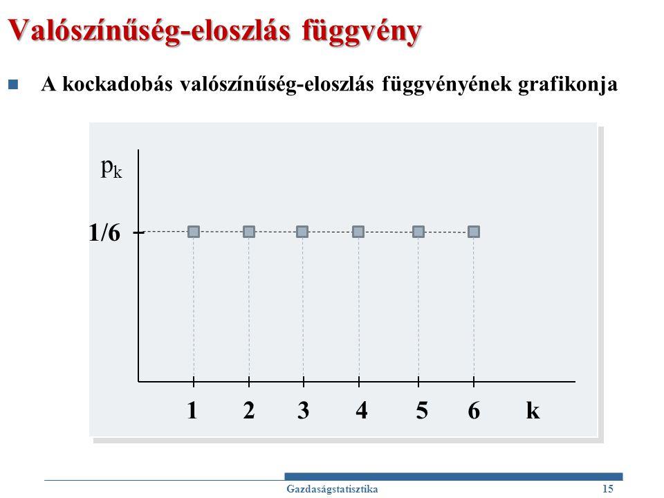 Valószínűség-eloszlás függvény A kockadobás valószínűség-eloszlás függvényének grafikonja Gazdaságstatisztika15 pkpk 1/6 123 45 6 k