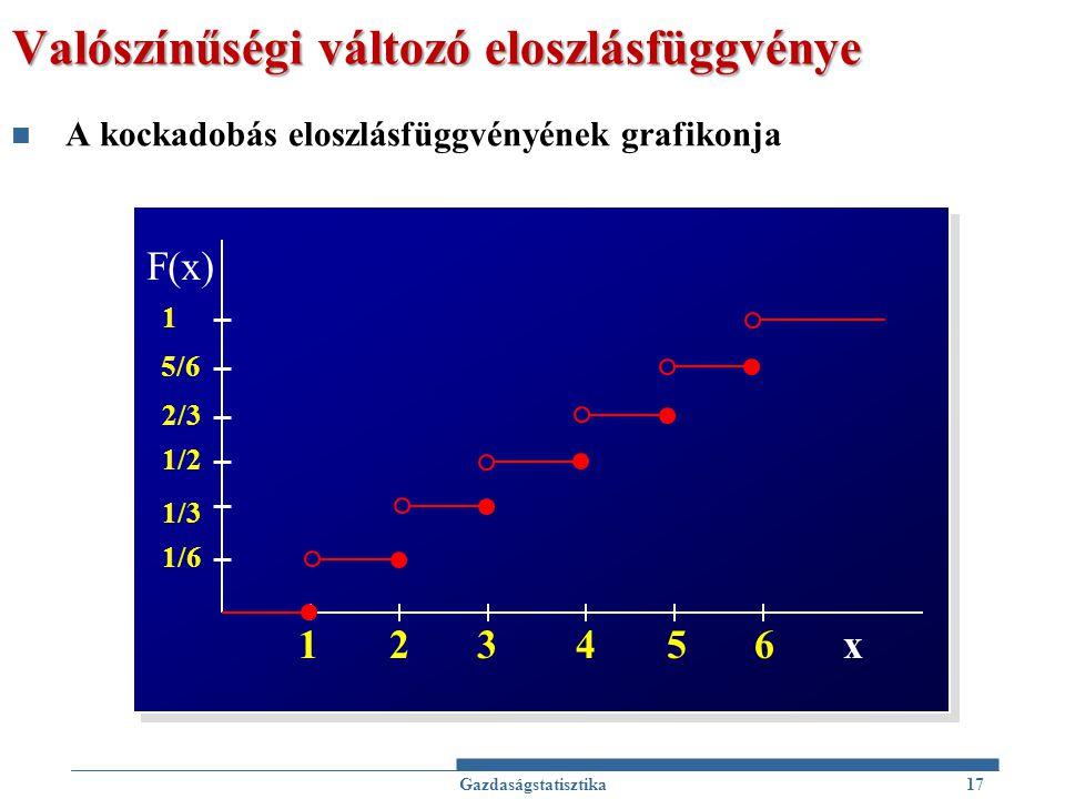 Valószínűségi változó eloszlásfüggvénye A kockadobás eloszlásfüggvényének grafikonja Gazdaságstatisztika17 1/6 123456 x F(x) 1/3 1/2 2/3 5/6 1