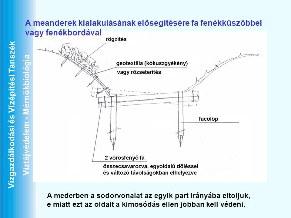 Vízgazdálkodási és Vízépítési Tanszék Víztájvédelem - Mérnökbiológia A meanderek kialakulásának elősegítésére fa fenékküszöbbel vagy fenékbordával A m