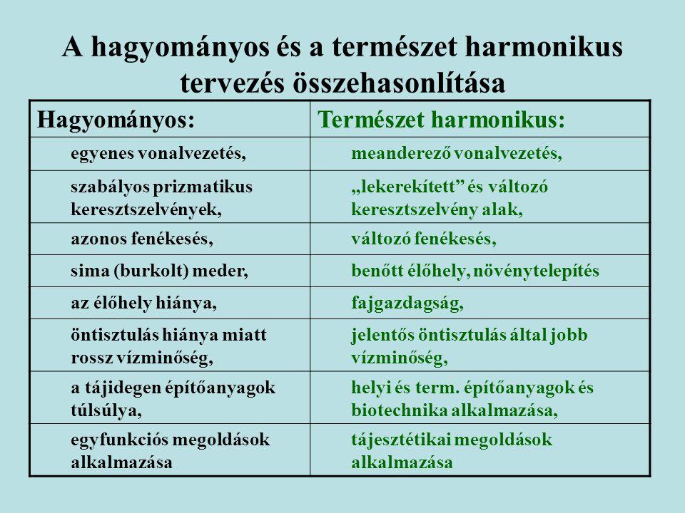 A hagyományos és a természet harmonikus tervezés összehasonlítása Hagyományos:Természet harmonikus: egyenes vonalvezetés,meanderező vonalvezetés, szab