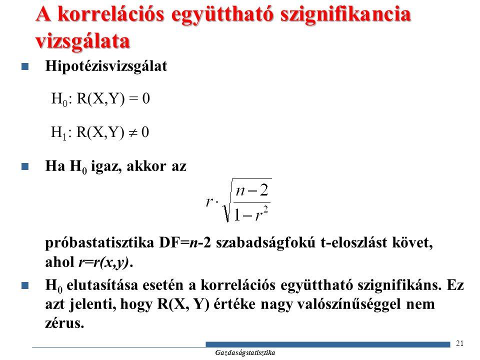 Gazdaságstatisztika 21 A korrelációs együttható szignifikancia vizsgálata Hipotézisvizsgálat Ha H 0 igaz, akkor az próbastatisztika DF=n-2 szabadságfokú t-eloszlást követ, ahol r=r(x,y).