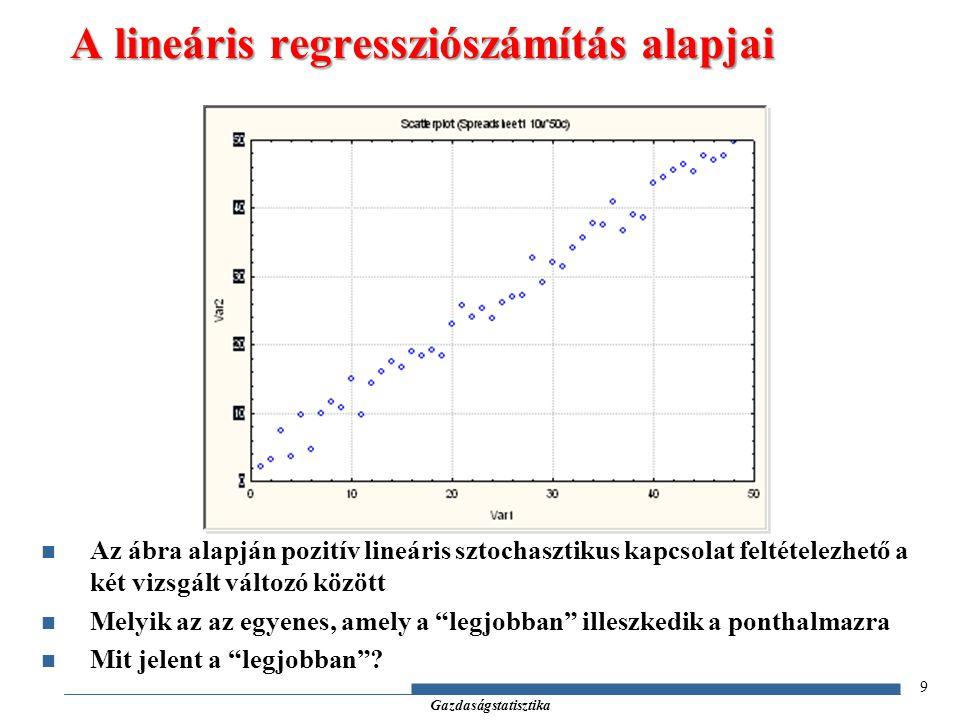 Gazdaságstatisztika 10 Az X magyarázó változó és az Y eredményváltozó közötti sztochasztikus kapcsolatot keressük: Y=f(X), f=.
