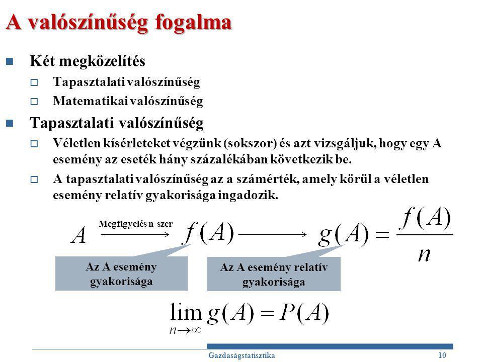 A valószínűség fogalma Két megközelítés  Tapasztalati valószínűség  Matematikai valószínűség Tapasztalati valószínűség  Véletlen kísérleteket végzünk (sokszor) és azt vizsgáljuk, hogy egy A esemény az eseték hány százalékában következik be.