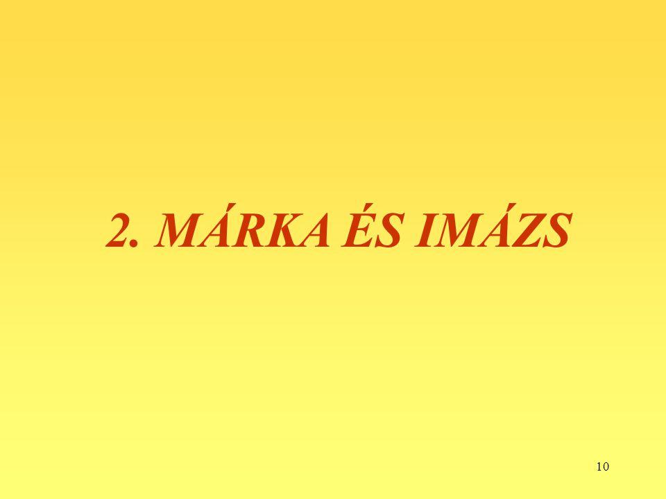10 2. MÁRKA ÉS IMÁZS