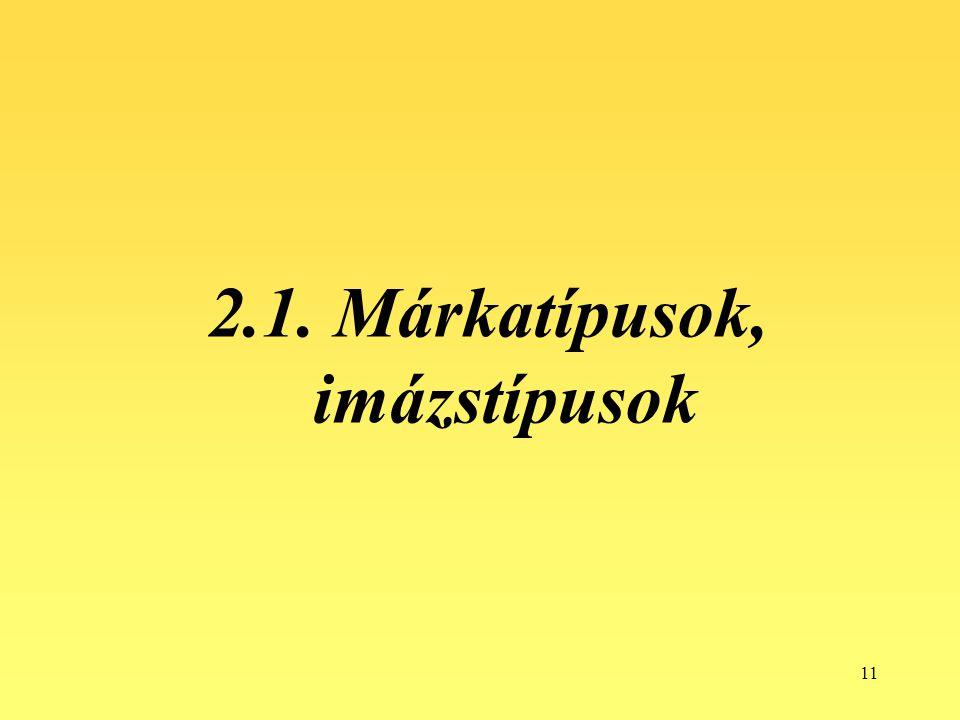 11 2.1. Márkatípusok, imázstípusok