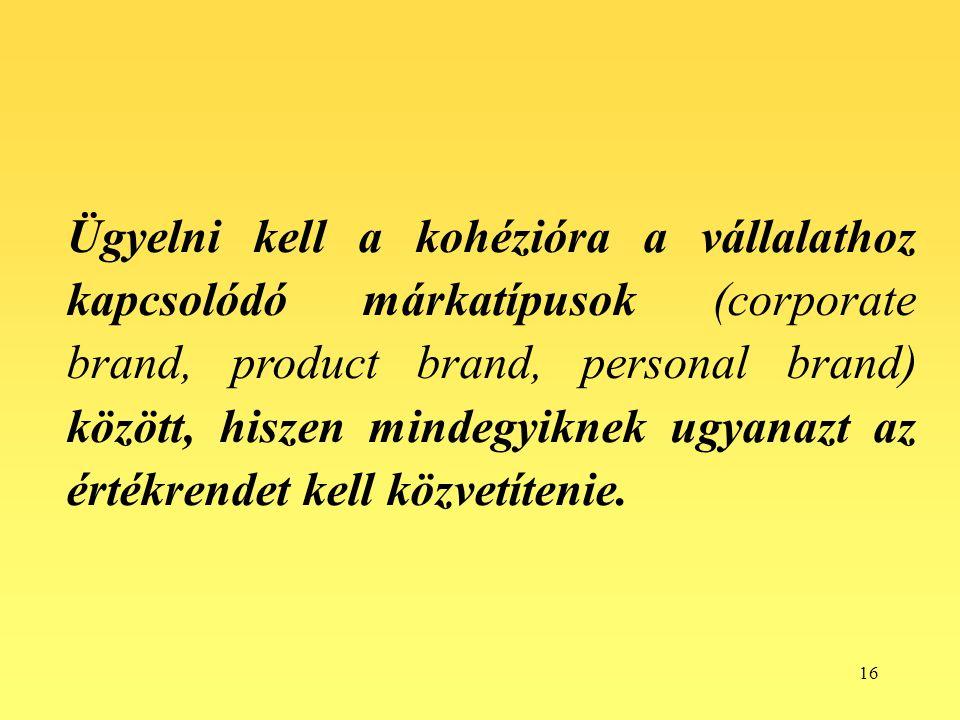 16 Ügyelni kell a kohézióra a vállalathoz kapcsolódó márkatípusok (corporate brand, product brand, personal brand) között, hiszen mindegyiknek ugyanaz