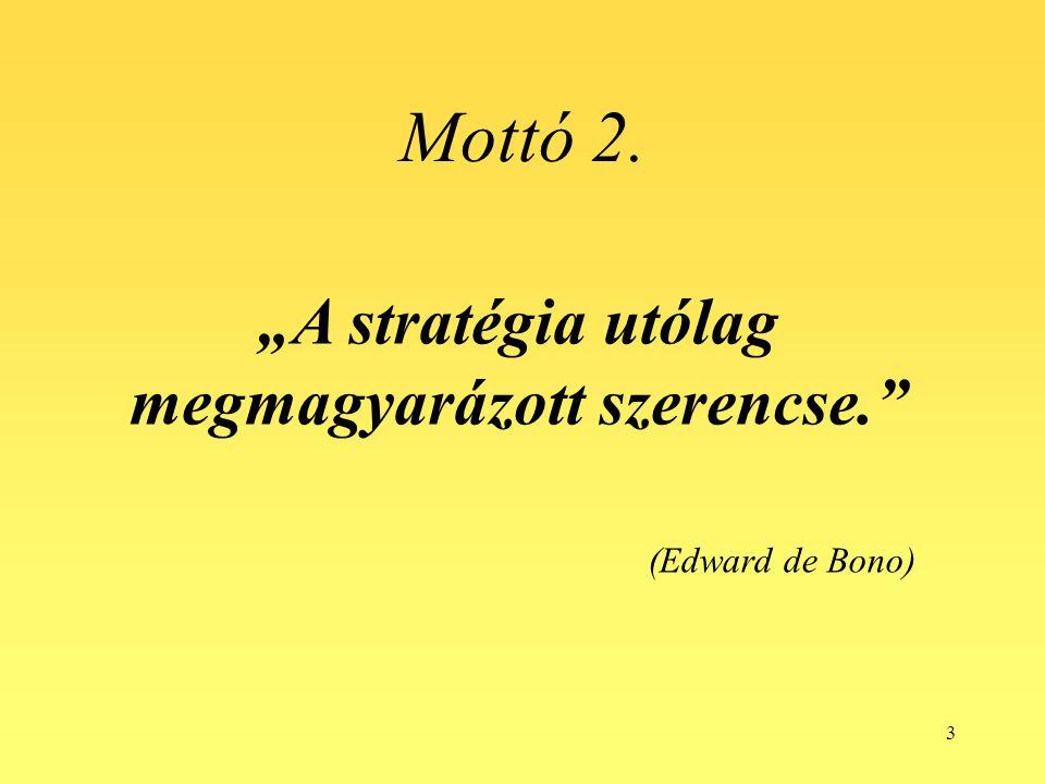 """3 Mottó 2. """"A stratégia utólag megmagyarázott szerencse."""" (Edward de Bono)"""