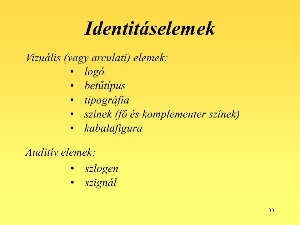 33 Identitáselemek Vizuális (vagy arculati) elemek: logó betűtípus tipográfia színek (fő és komplementer színek) kabalafigura Auditív elemek: szlogen