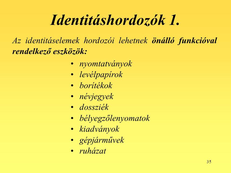 35 Identitáshordozók 1. Az identitáselemek hordozói lehetnek önálló funkcióval rendelkező eszközök: nyomtatványok levélpapírok borítékok névjegyek dos