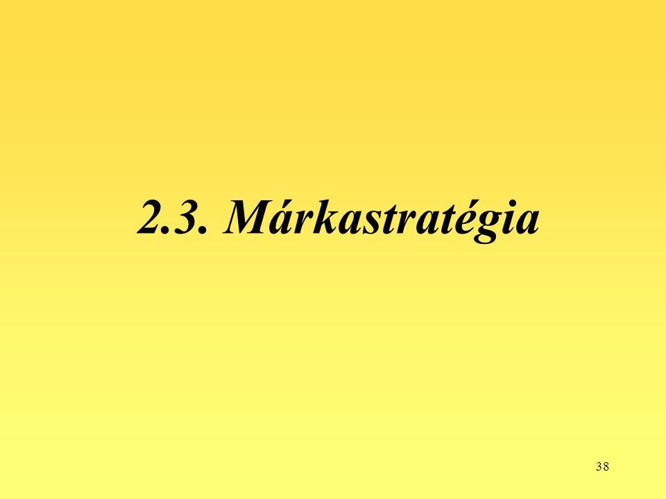 38 2.3. Márkastratégia