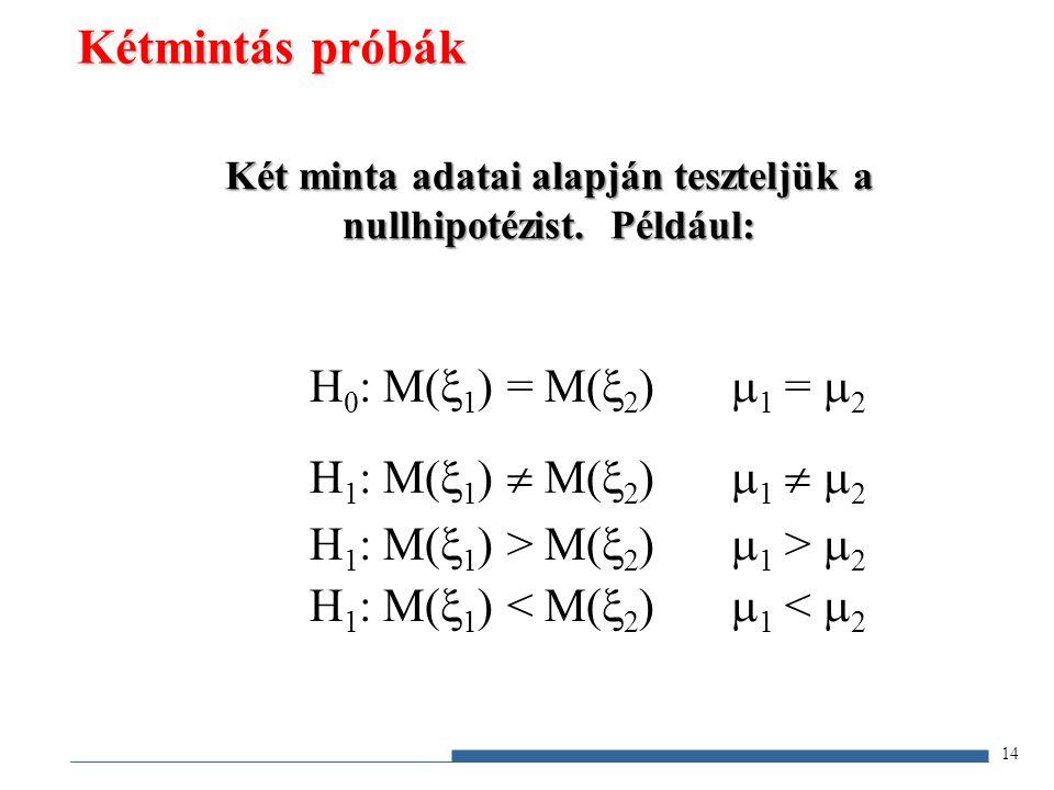 Kétmintás próbák H 0 : M(  1 ) = M(  2 )  1 =  2 H 1 : M(  1 )  M(  2 )  1   2 H 1 : M(  1 ) > M(  2 )  1 >  2 H 1 : M(  1 ) < M(  2 )