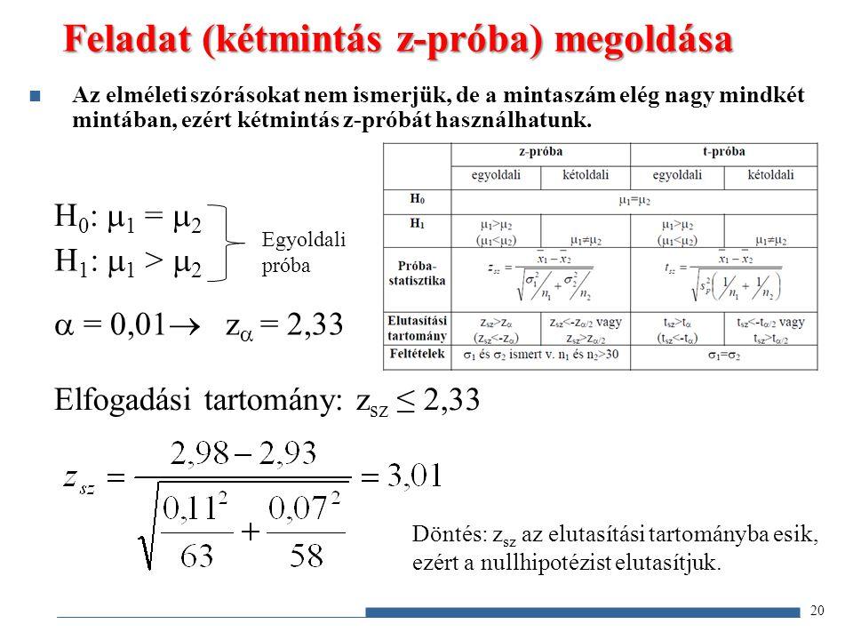 Feladat (kétmintás z-próba) megoldása H 0 :  1 =  2 H 1 :  1 >  2  = 0,01  z  = 2,33 Elfogadási tartomány: z sz ≤ 2,33 20 Az elméleti szórásoka