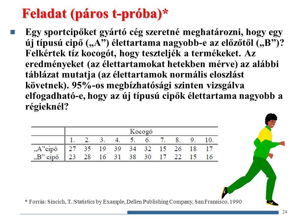 Feladat (páros t-próba)* * Forrás: Sincich, T.:Statistics by Example, Dellen Publishing Company, San Fransisco, 1990 24 Egy sportcipőket gyártó cég sz