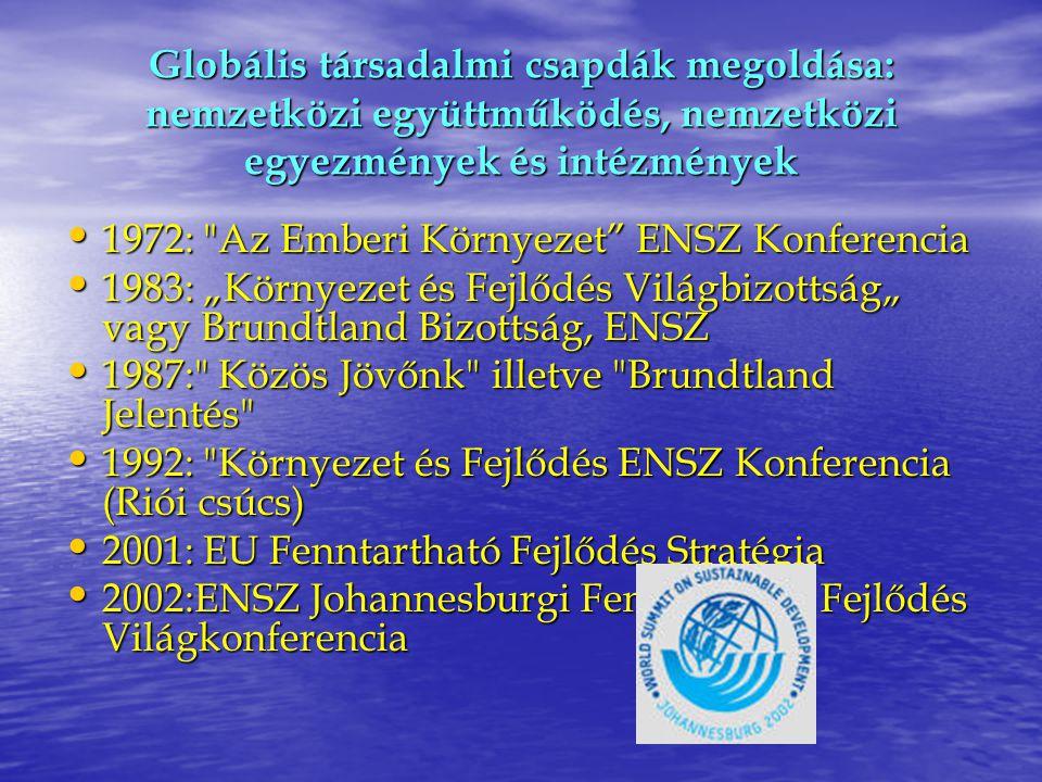 Globális társadalmi csapdák megoldása: nemzetközi együttműködés, nemzetközi egyezmények és intézmények 1972: