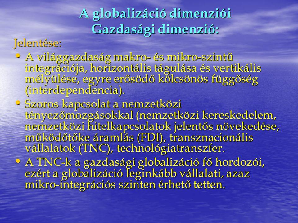 A globalizáció dimenziói Gazdasági dimenzió: Jelentése: A világgazdaság makro- és mikro-szintű integrációja, horizontális tágulása és vertikális mélyü