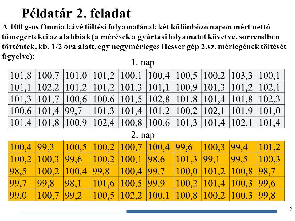 Gazdaságstatisztika, 2012 Példatár 2. feladat A 100 g-os Omnia kávé töltési folyamatának két különböző napon mért nettó tömegértékei az alábbiak (a mé