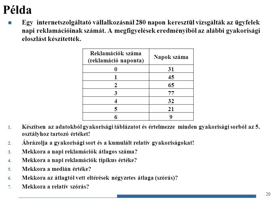 Gazdaságstatisztika, 2012 Egy internetszolgáltató vállalkozásnál 280 napon keresztül vizsgálták az ügyfelek napi reklamációinak számát. A megfigyelése