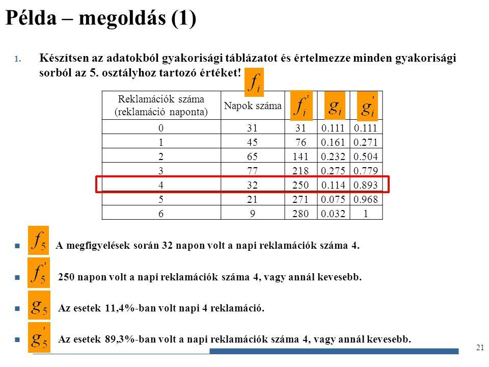 Gazdaságstatisztika, 2012 1. Készítsen az adatokból gyakorisági táblázatot és értelmezze minden gyakorisági sorból az 5. osztályhoz tartozó értéket! A