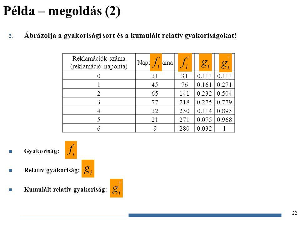 Gazdaságstatisztika, 2012 2. Ábrázolja a gyakorisági sort és a kumulált relatív gyakoriságokat! Gyakoriság: Relatív gyakoriság: Kumulált relatív gyako