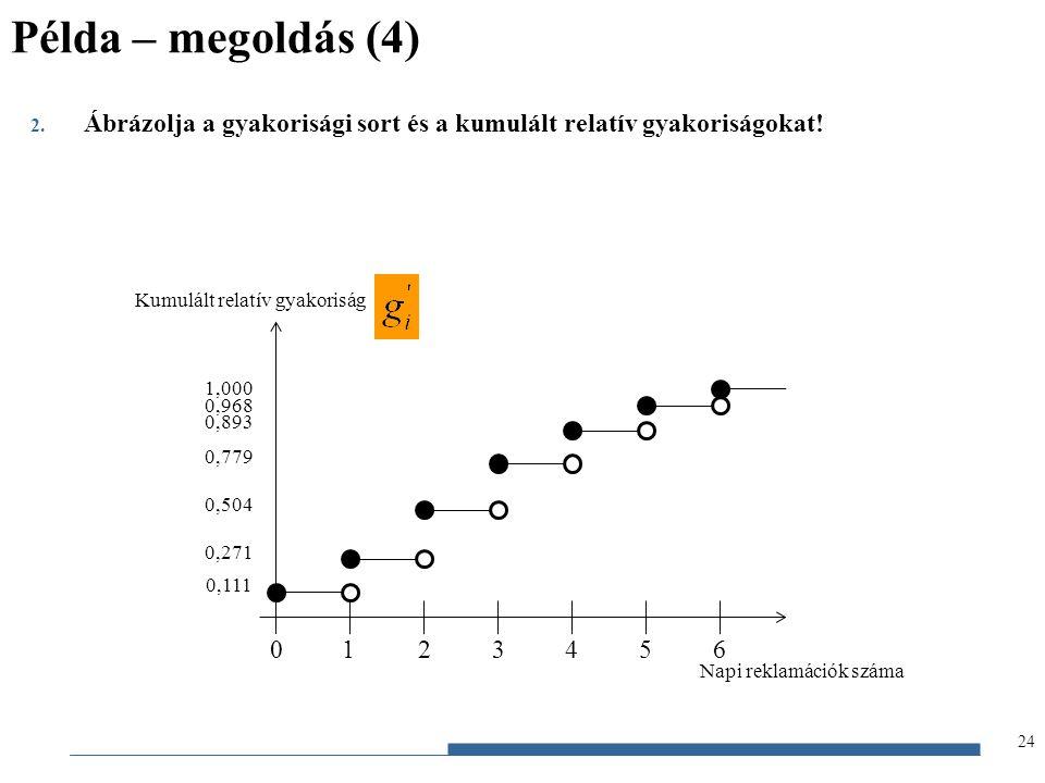 Gazdaságstatisztika, 2012 2. Ábrázolja a gyakorisági sort és a kumulált relatív gyakoriságokat! Példa – megoldás (4) 24 0,111 0,271 0,504 0,779 0,893