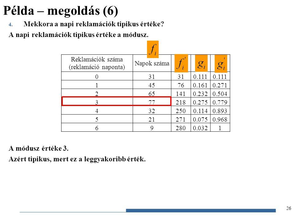 Gazdaságstatisztika, 2012 4. Mekkora a napi reklamációk tipikus értéke? A napi reklamációk tipikus értéke a módusz. A módusz értéke 3. Azért tipikus,