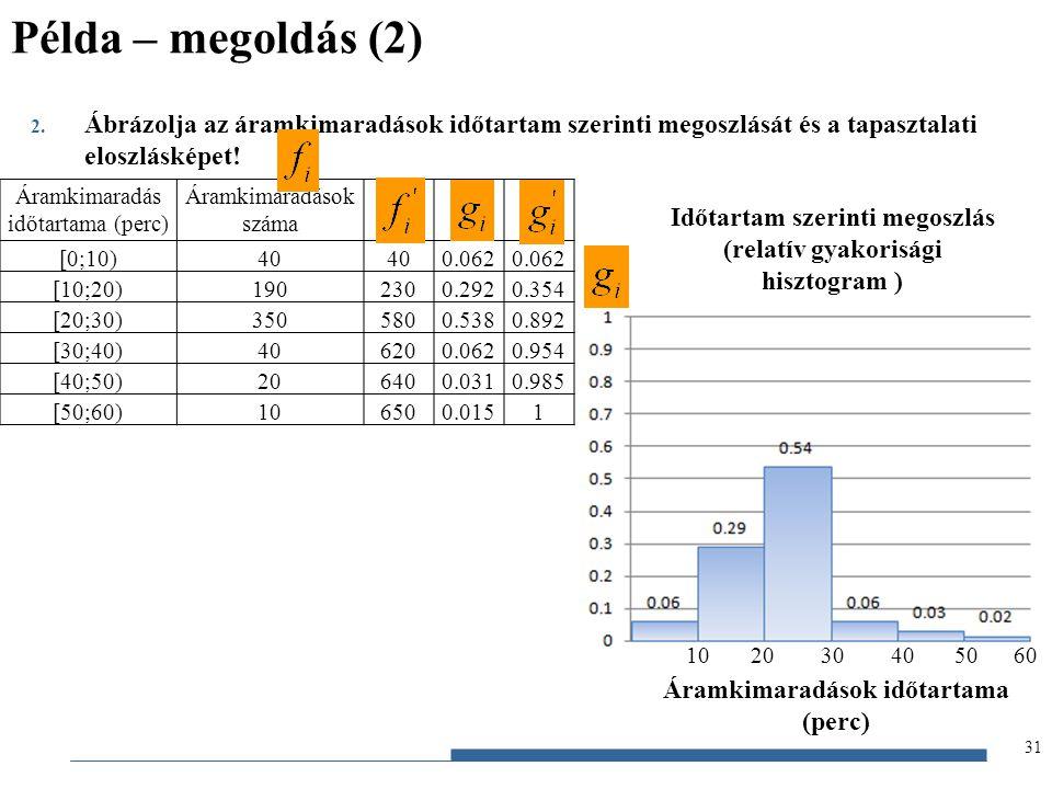 Gazdaságstatisztika, 2012 2. Ábrázolja az áramkimaradások időtartam szerinti megoszlását és a tapasztalati eloszlásképet! Példa – megoldás (2) 31 Áram