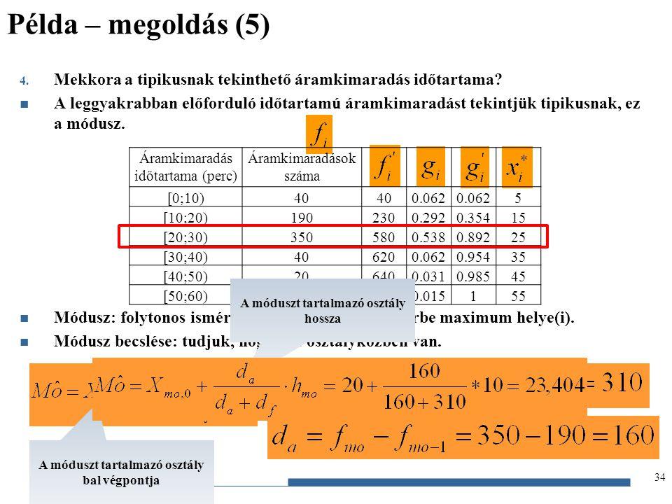 Gazdaságstatisztika, 2012 4. Mekkora a tipikusnak tekinthető áramkimaradás időtartama? A leggyakrabban előforduló időtartamú áramkimaradást tekintjük