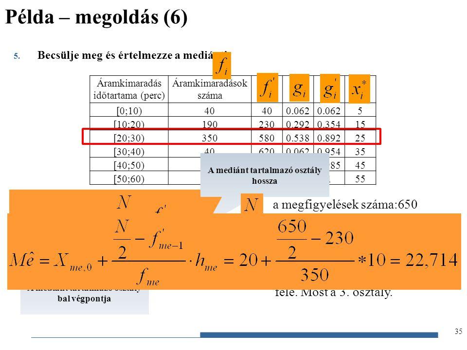 Gazdaságstatisztika, 2012 5. Becsülje meg és értelmezze a mediánt! Áramkimaradás időtartama (perc) Áramkimaradások száma [0;10)40 0.062 5 [10;20)19023