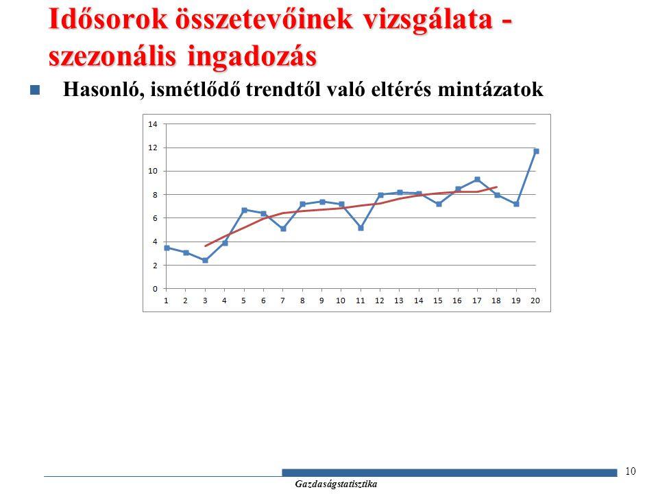Gazdaságstatisztika 10 Hasonló, ismétlődő trendtől való eltérés mintázatok Idősorok összetevőinek vizsgálata - szezonális ingadozás