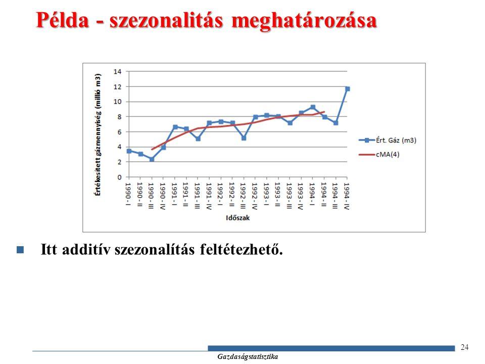 Gazdaságstatisztika 24 Itt additív szezonalítás feltétezhető. Példa - szezonalitás meghatározása